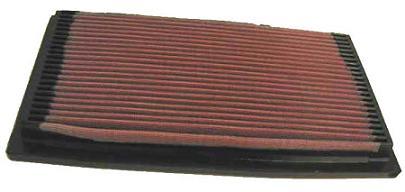 Sportovní filtr KN Audi 80, 2.8L, typ motoru 2.8L V6 F/I, r.v. 91-95