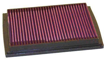 Sportovní filtr KN BMW 328ic, 2.8L, typ motoru 2.8L L6 F/I, US: E36, r.v. 98-99